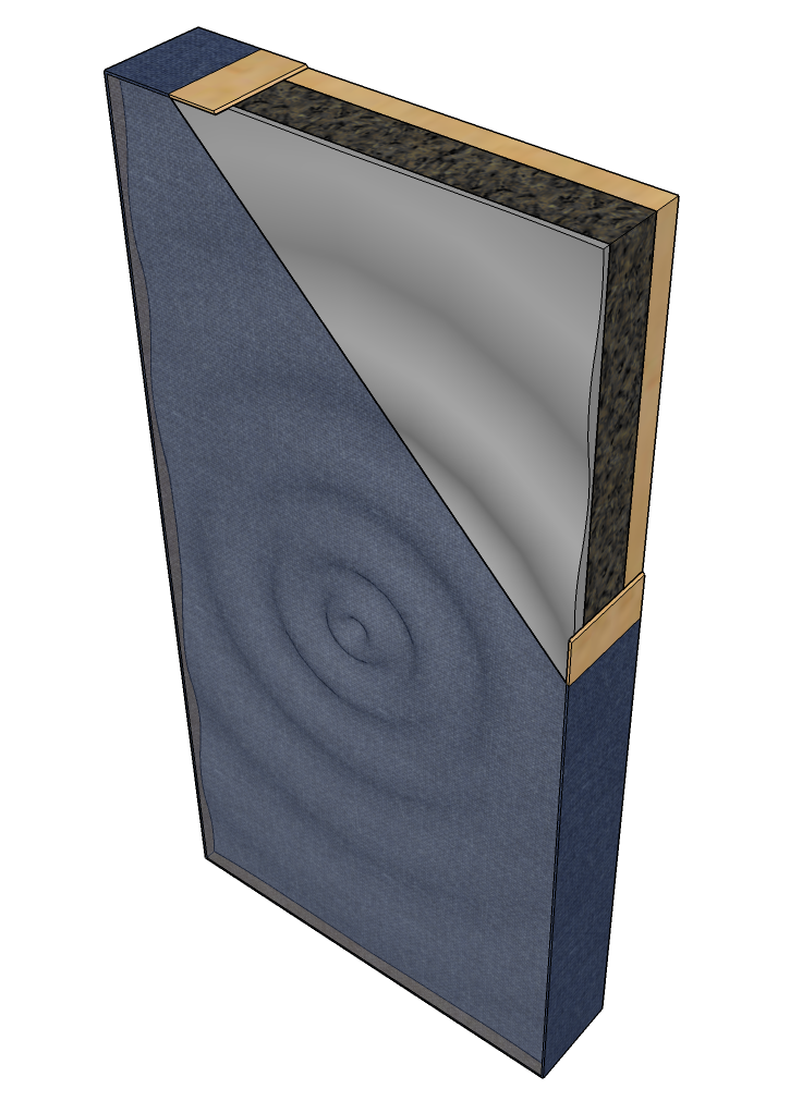 Simulated sound waves strike the front FlexRange Technology