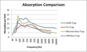 RAL Absorption Comparison